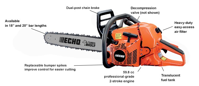 best ECHO chainsaws review